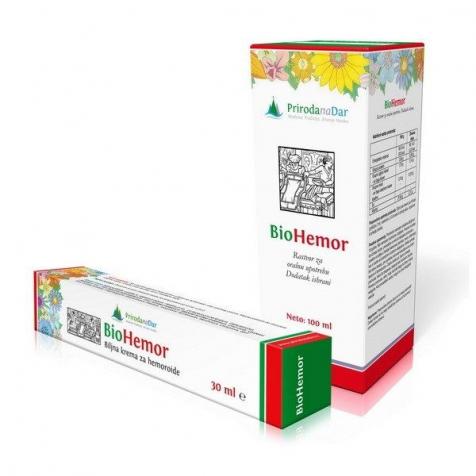 BioHemor Set – komplet za hemoroide